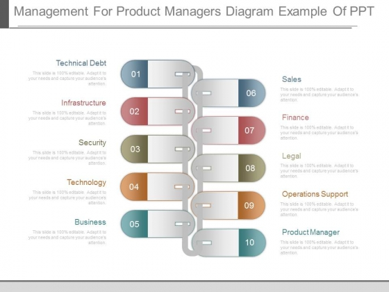 Management For Product Managers Diagram Example Of Ppt