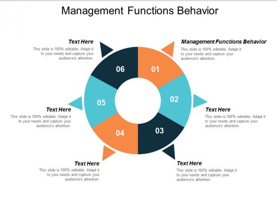 Management Functions Behaviour Ppt Powerpoint Presentation Portfolio Topics Cpb