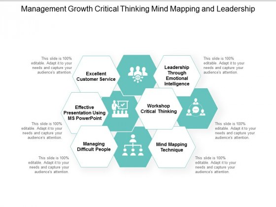 Management Growth Critical Thinking Mind Mapping And Leadership Ppt PowerPoint Presentation Outline Information