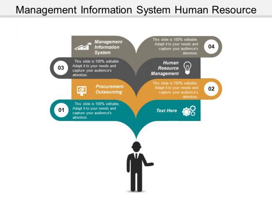 Management Information System Human Resource Management Procurement Outsourcing Ppt PowerPoint Presentation Layouts Aids