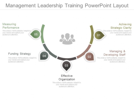 Management Leadership Training Powerpoint Layout