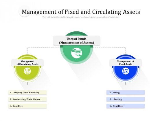 Management Of Fixed And Circulating Assets Ppt PowerPoint Presentation Infographics Ideas PDF