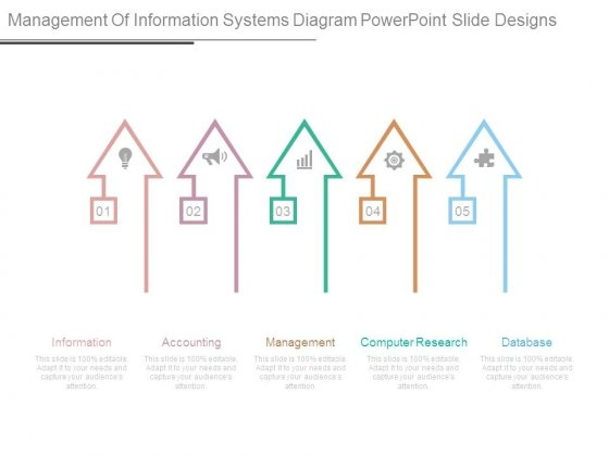 Management Of Information Systems Diagram Powerpoint Slide Designs