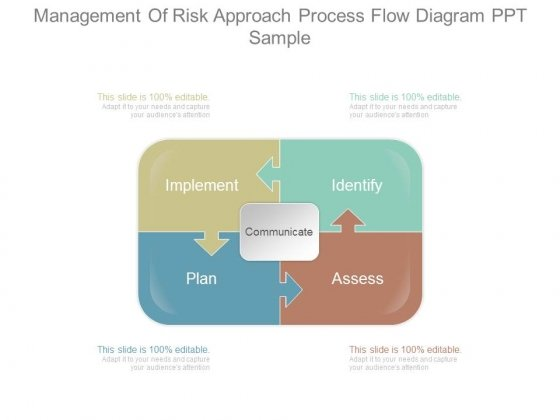 Management Of Risk Approach Process Flow Diagram Ppt Sample