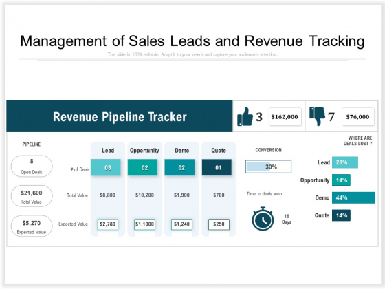 Management Of Sales Leads And Revenue Tracking Ppt PowerPoint Presentation Slides Topics PDF