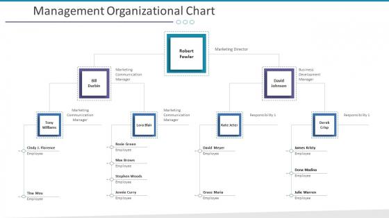 Management Organizational Chart Ppt Portfolio Graphics Pictures PDF
