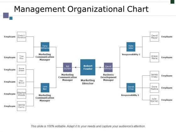 Management Organizational Chart Ppt PowerPoint Presentation Good