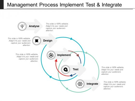 Management Process Implement Test And Integrate Ppt PowerPoint Presentation Styles Portfolio