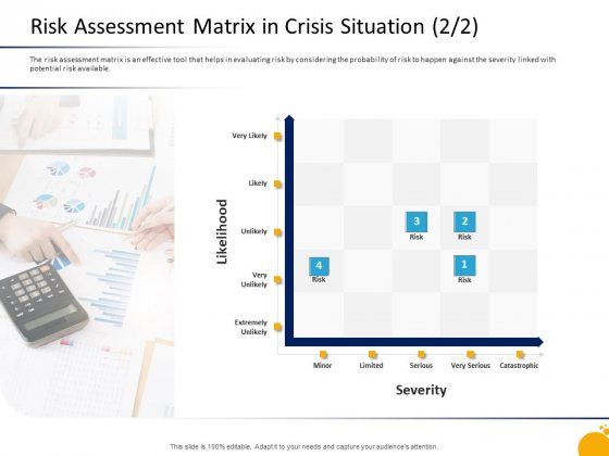 Management Program Presentation Risk Assessment Matrix In Crisis Situation Severity Topics PDF