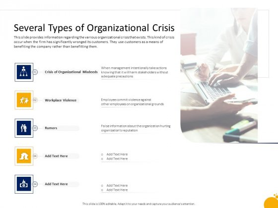 Management Program Presentation Several Types Of Organizational Crisis Structure PDF
