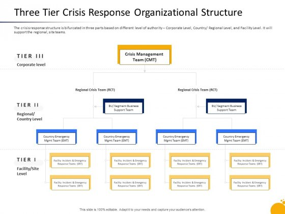 Management Program Presentation Three Tier Crisis Response Organizational Structure Graphics PDF
