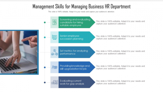 Management Skills For Managing Business Hr Department Ppt PowerPoint Presentation Gallery Show PDF