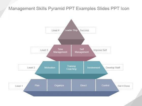Management Skills Pyramid Ppt PowerPoint Presentation Good