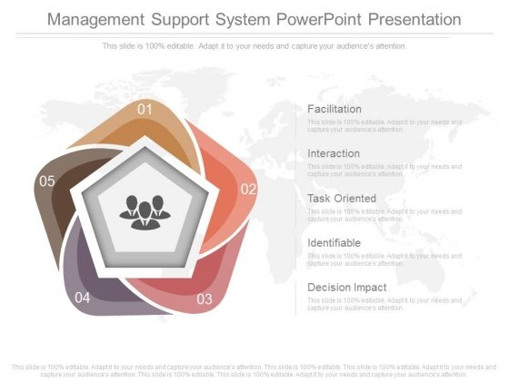 Management Support System Powerpoint Presentation