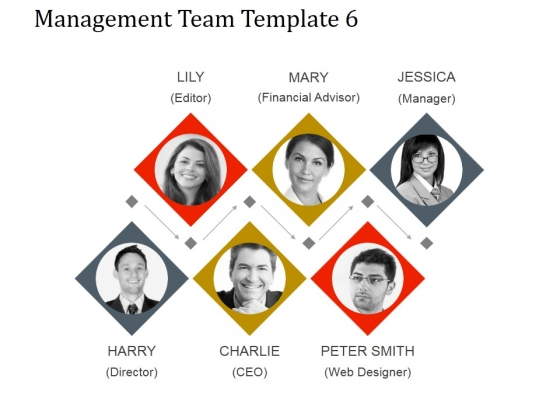 Management Team Template 6 Ppt PowerPoint Presentation Example 2015