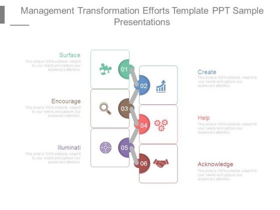 Management Transformation Efforts Template Ppt Sample Presentations