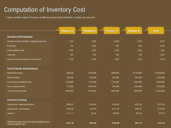 Managerial Accounting System Computation Of Inventory Cost Ppt Pictures Shapes PDF