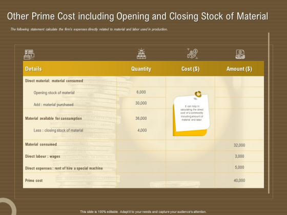 Managerial Accounting System Other Prime Cost Including Opening And Closing Stock Ppt Ideas Vector PDF