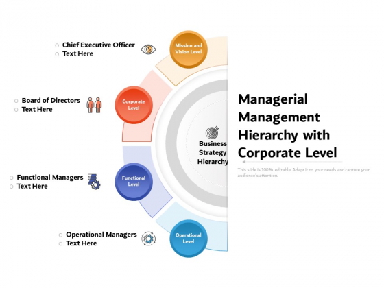 Managerial Management Hierarchy With Corporate Level Ppt PowerPoint Presentation Layouts Picture PDF