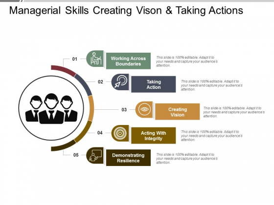 Managerial Skills Creating Vison And Taking Actions Ppt PowerPoint Presentation Ideas Background Designs