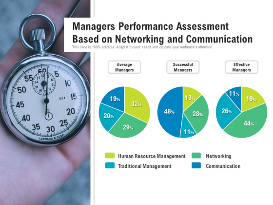 Managers Performance Assessment Based On Networking And Communication Ppt PowerPoint Presentation File Graphics Tutorials PDF