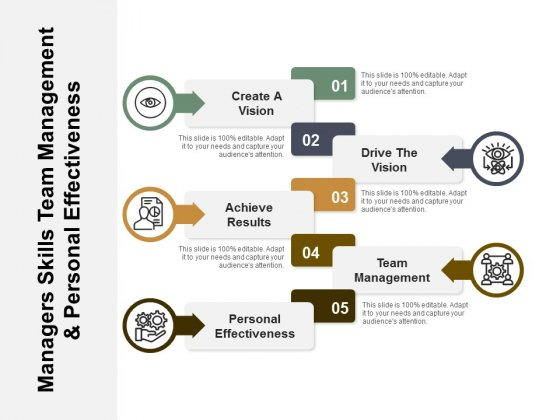 Managers Skills Team Management And Personal Effectiveness Ppt PowerPoint Presentation Outline Files