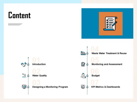 Managing Agriculture Land And Water Content Ppt Slides Outline PDF