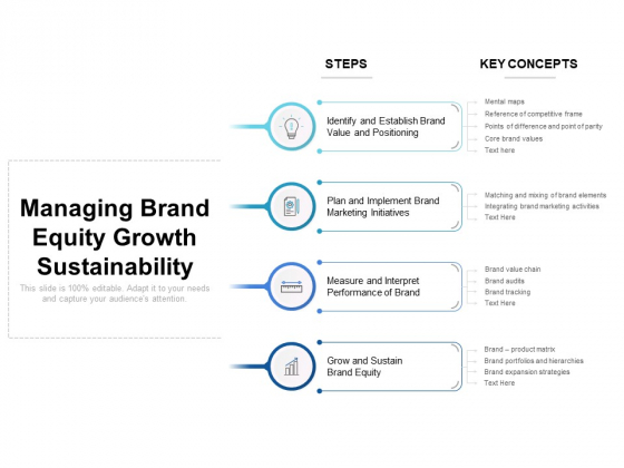 Managing Brand Equity Growth Sustainability Ppt PowerPoint Presentation Infographic Template Clipart Images