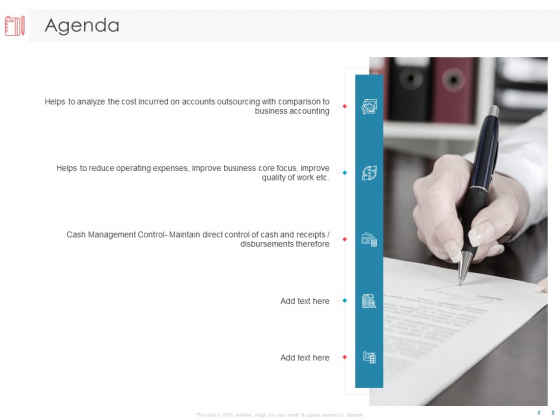Managing CFO Services Agenda Ppt Inspiration Portfolio PDF