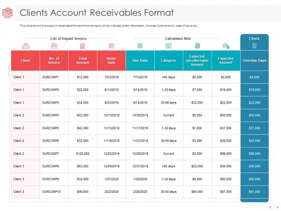 Managing CFO Services Clients Account Receivables Format Ppt Portfolio Designs Download PDF