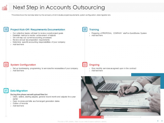 Managing CFO Services Next Step In Accounts Outsourcing Ppt Pictures Slides PDF