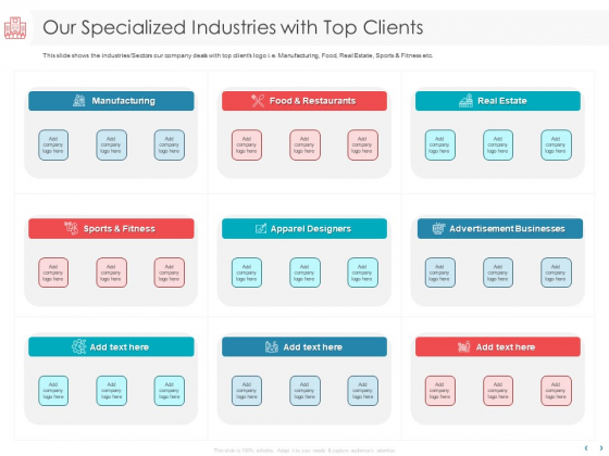 Managing CFO Services Our Specialized Industries With Top Clients Ppt Summary Infographic Template PDF