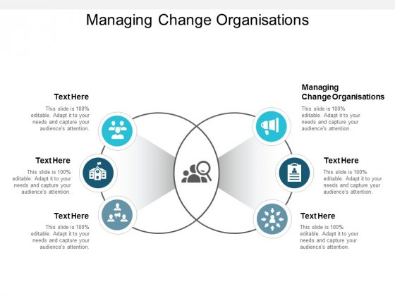 Managing Change Organisations Ppt PowerPoint Presentation Inspiration Maker Cpb