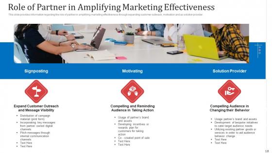Managing_Co_Partnered_Marketing_Program_Ppt_PowerPoint_Presentation_Complete_With_Slides_Slide_10