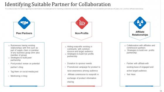 Managing_Co_Partnered_Marketing_Program_Ppt_PowerPoint_Presentation_Complete_With_Slides_Slide_11