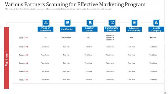 Managing_Co_Partnered_Marketing_Program_Ppt_PowerPoint_Presentation_Complete_With_Slides_Slide_16