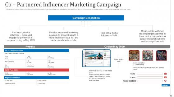 Managing_Co_Partnered_Marketing_Program_Ppt_PowerPoint_Presentation_Complete_With_Slides_Slide_22