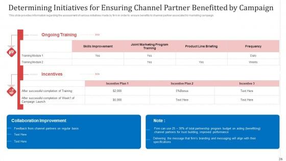 Managing_Co_Partnered_Marketing_Program_Ppt_PowerPoint_Presentation_Complete_With_Slides_Slide_26