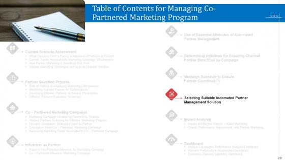 Managing_Co_Partnered_Marketing_Program_Ppt_PowerPoint_Presentation_Complete_With_Slides_Slide_29