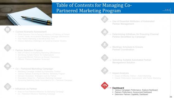 Managing_Co_Partnered_Marketing_Program_Ppt_PowerPoint_Presentation_Complete_With_Slides_Slide_34