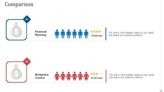 Managing_Co_Partnered_Marketing_Program_Ppt_PowerPoint_Presentation_Complete_With_Slides_Slide_43