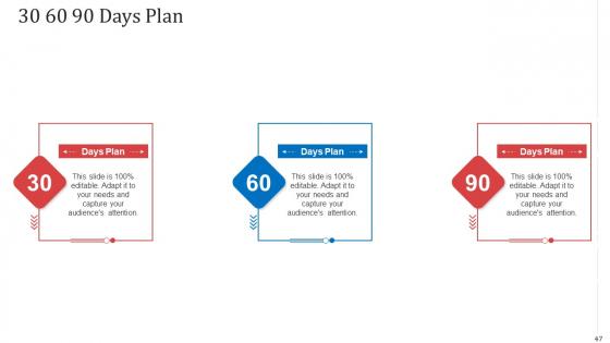 Managing_Co_Partnered_Marketing_Program_Ppt_PowerPoint_Presentation_Complete_With_Slides_Slide_47