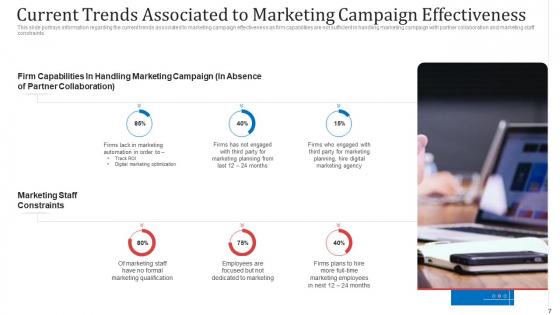 Managing_Co_Partnered_Marketing_Program_Ppt_PowerPoint_Presentation_Complete_With_Slides_Slide_7
