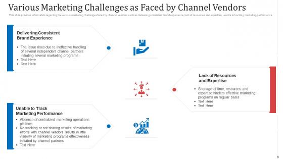 Managing_Co_Partnered_Marketing_Program_Ppt_PowerPoint_Presentation_Complete_With_Slides_Slide_8
