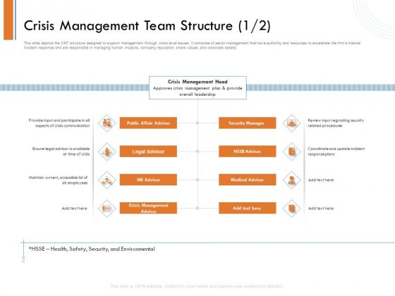 Managing Companys Online Presence Crisis Management Team Structure Advisor Ideas PDF