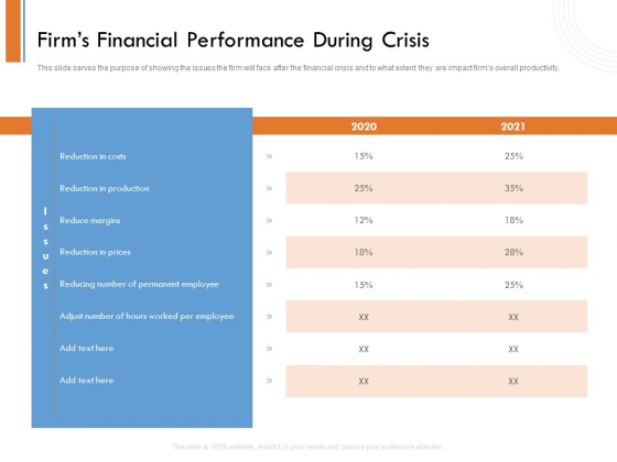 Managing Companys Online Presence Firms Financial Performance During Crisis Icons PDF