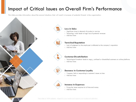Managing Companys Online Presence Impact Of Critical Issues On Overall Firms Performance Microsoft PDF