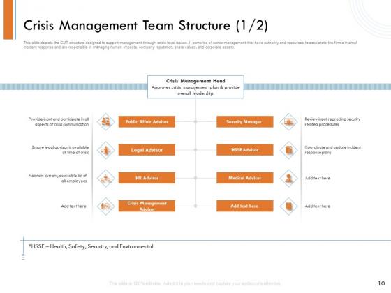 Managing_Companys_Online_Presence_Ppt_PowerPoint_Presentation_Complete_Deck_With_Slides_Slide_10