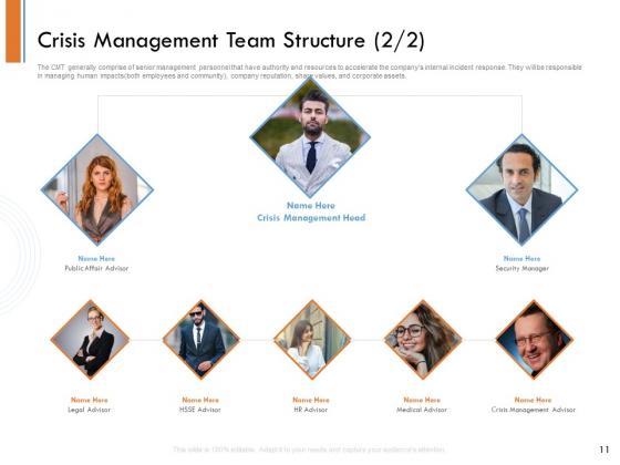 Managing_Companys_Online_Presence_Ppt_PowerPoint_Presentation_Complete_Deck_With_Slides_Slide_11