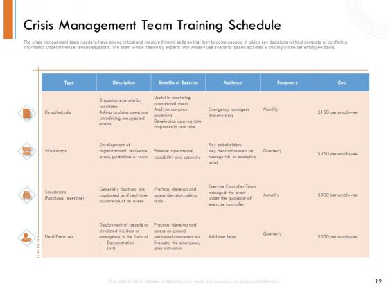 Managing_Companys_Online_Presence_Ppt_PowerPoint_Presentation_Complete_Deck_With_Slides_Slide_12
